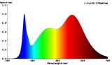 LED PLANTENLAMP GOLEAF Q1 30W - VOLSPECTRUM GROEILAMP_