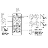 LED VERSTRALER PREMIUM IP65 SENSOR/REMOTE 20W 3000K_